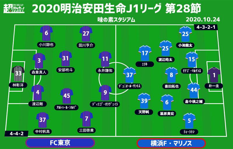 東京 f 横浜 対 fm
