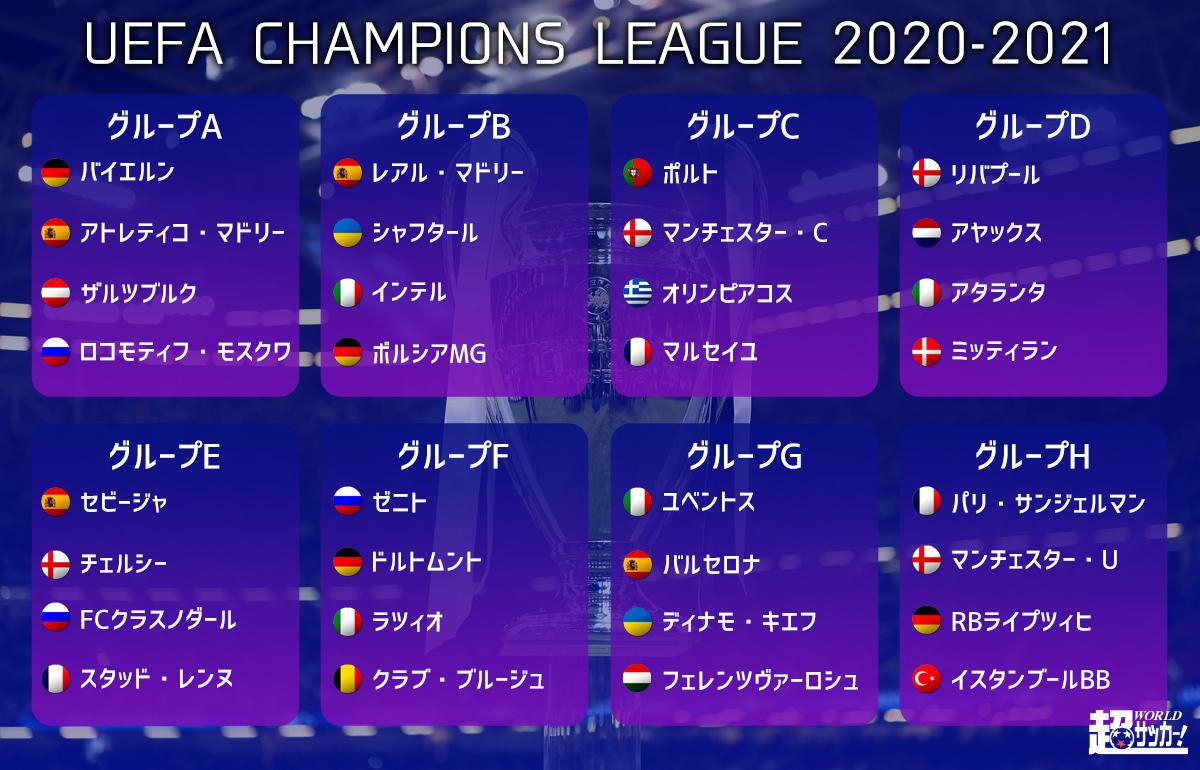 2020 決勝 チャンピオンズ リーグ
